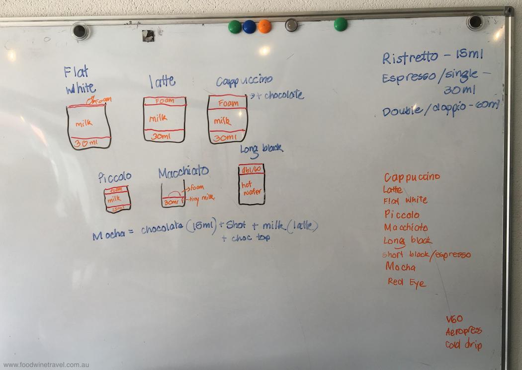 Parramatta coffee board-imp